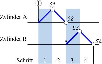 Großartig 3 Wege Lichtdiagramm Fotos - Die Besten Elektrischen ...